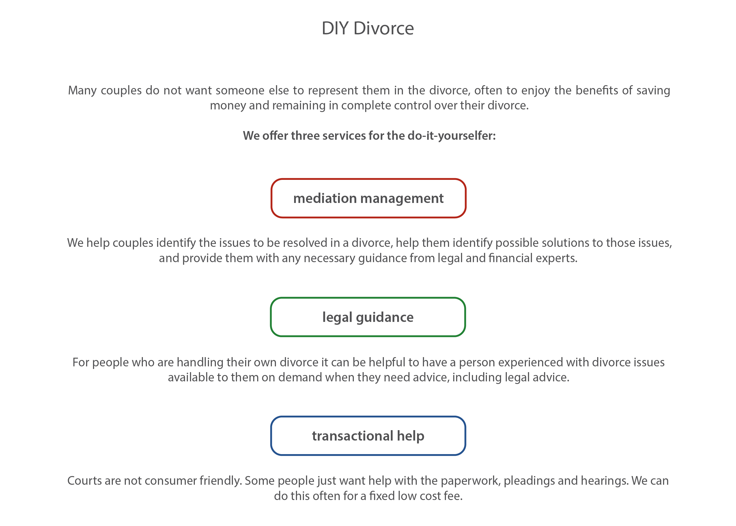 DIY Divorce - Help with legal paperwork